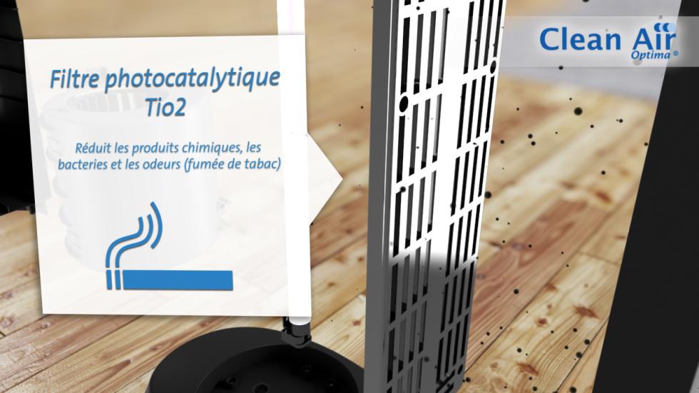 Pour une purification de l'air efficace dans les pièces jusqu'à 80m²/200m³